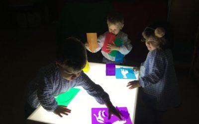 AULA SENSORIAL: aprendizaje a través de la experimentación y los sentidos.